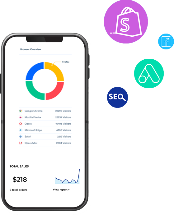 shopify product price and analytics